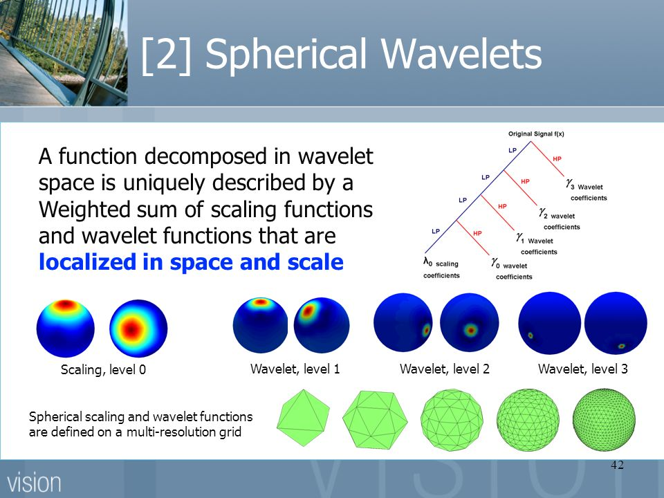 42 [2] Spherical Wavelets A function decomposed in wavelet space is uniquely described by a Weighted sum of scaling functions and wavelet functions that are localized in space and scale Spherical scaling and wavelet functions are defined on a multi-resolution grid Scaling, level 0 Wavelet, level 1Wavelet, level 2Wavelet, level 3