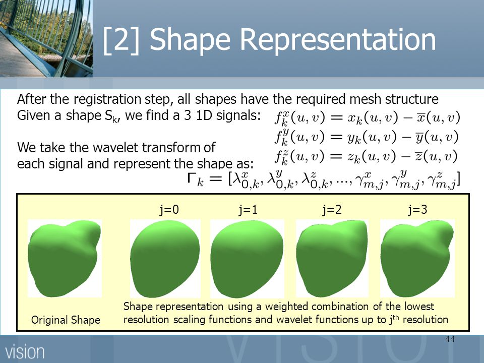44 [2] Shape Representation After the registration step, all shapes have the required mesh structure Given a shape S k, we find a 3 1D signals: We take the wavelet transform of each signal and represent the shape as: Original Shape Shape representation using a weighted combination of the lowest resolution scaling functions and wavelet functions up to j th resolution j=0j=1j=2j=3
