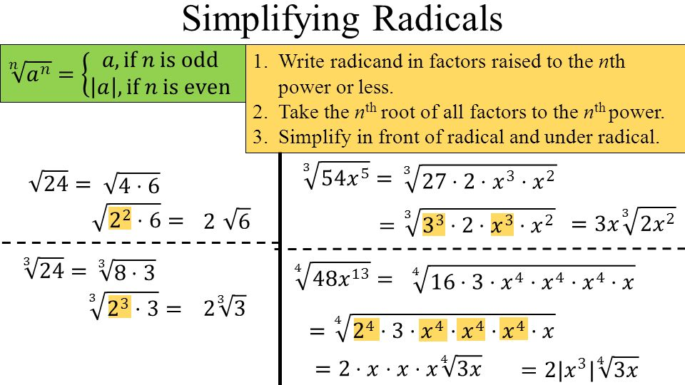 Simplifying Radical Expressions Worksheet Katinabags – Radical Worksheets