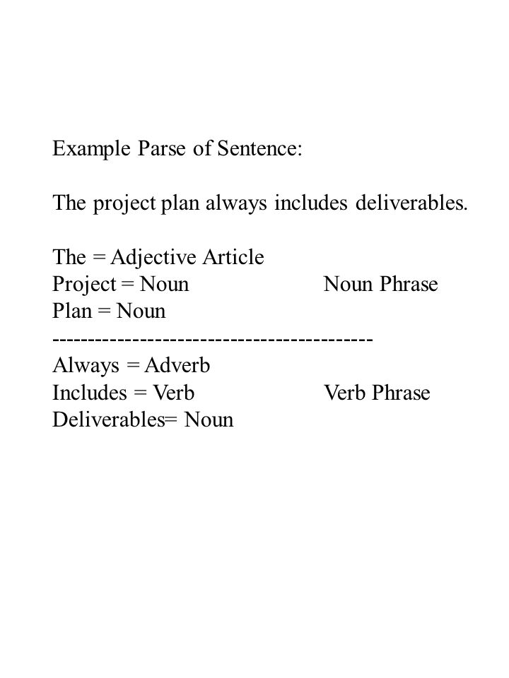 Example Parse of Sentence: The project plan always includes deliverables.