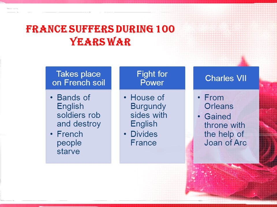 France suffers during 100 years war Takes place on French soil Bands of English soldiers rob and destroy French people starve Fight for Power House of Burgundy sides with English Divides France Charles VII From Orleans Gained throne with the help of Joan of Arc