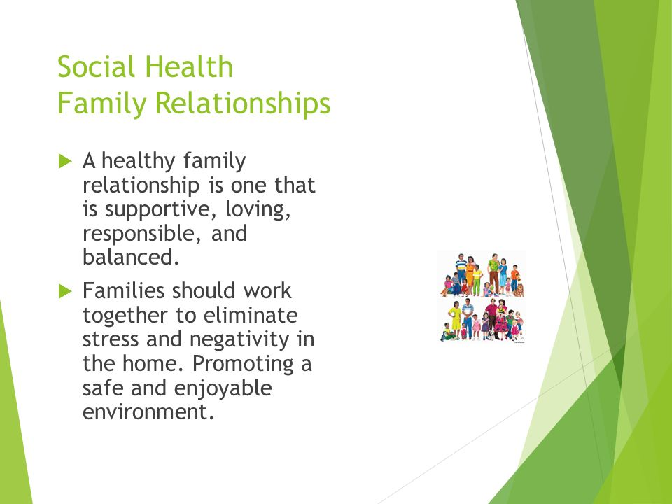 Social Health Family Relationships  A healthy family relationship is one that is supportive, loving, responsible, and balanced.