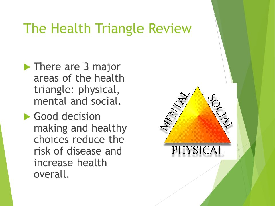 The Health Triangle Review  There are 3 major areas of the health triangle: physical, mental and social.