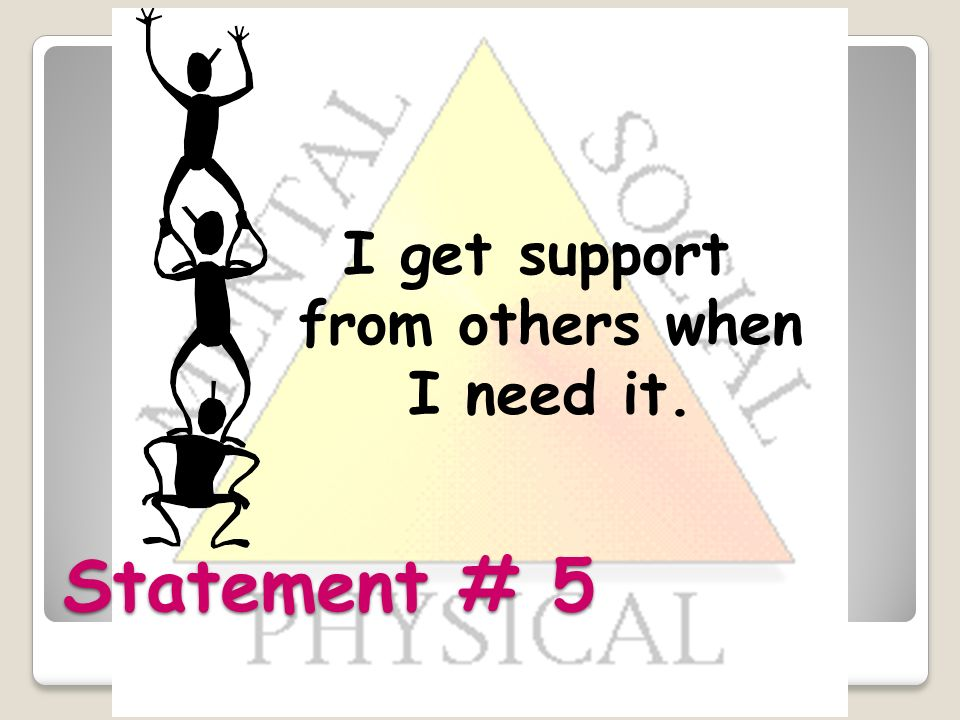 Statement # 5 I get support from others when I need it.