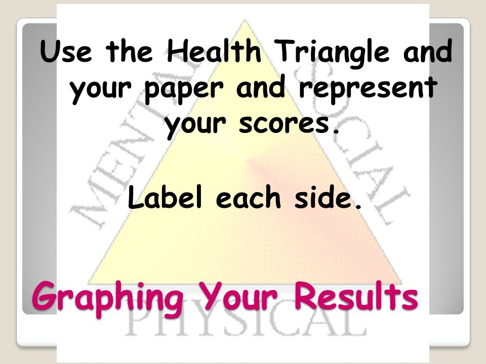 Graphing Your Results Use the Health Triangle and your paper and represent your scores.