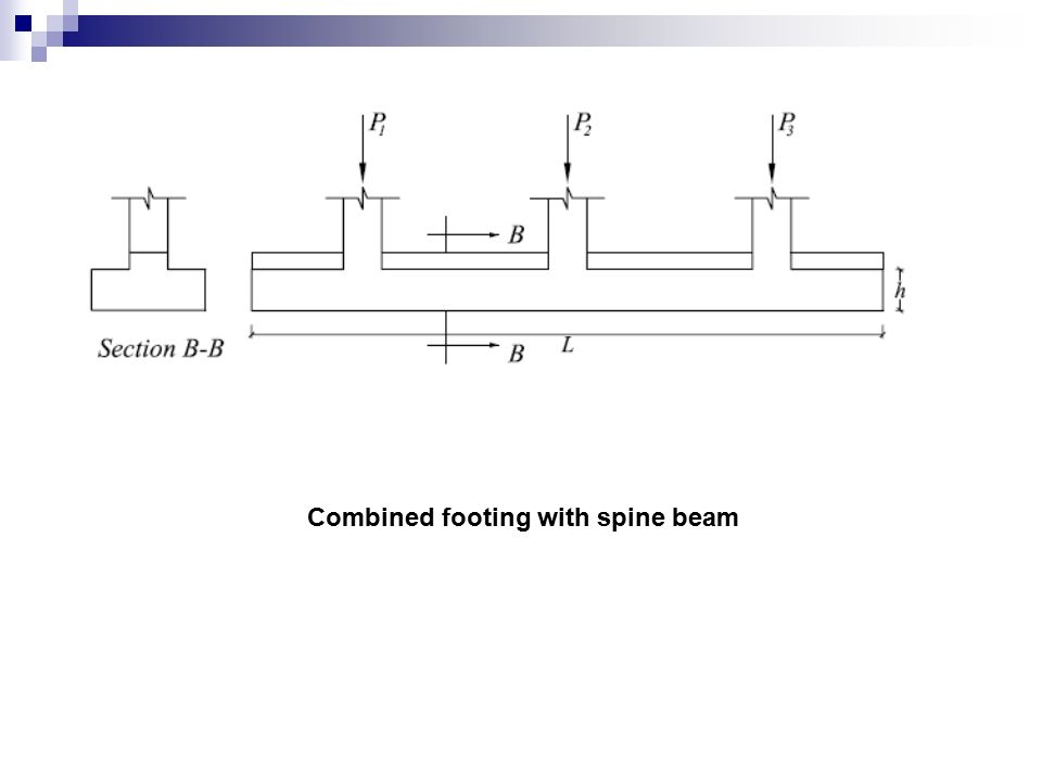 Combined footing with spine beam