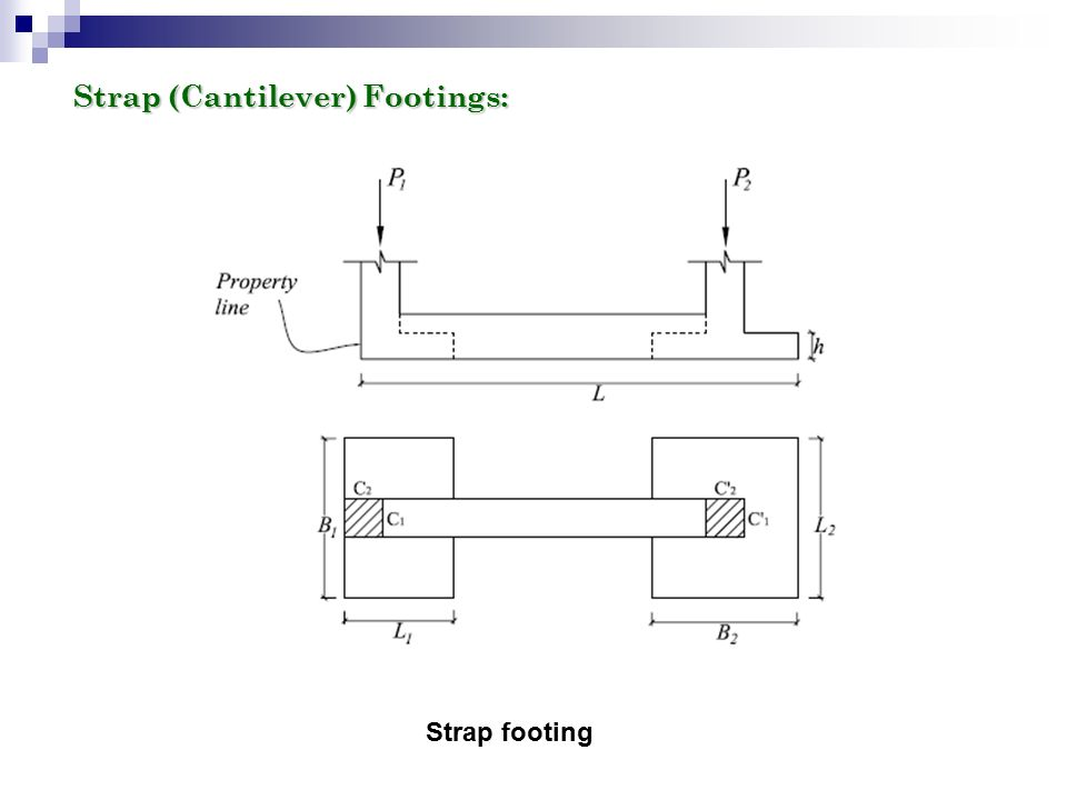 Strap (Cantilever) Footings: Strap footing