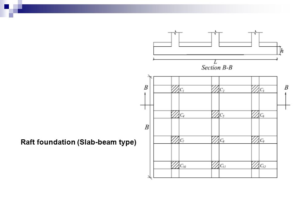 Raft foundation (Slab-beam type)