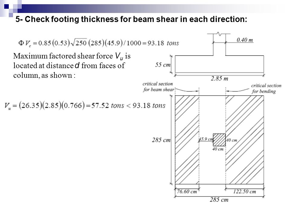 5- Check footing thickness for beam shear in each direction: Maximum factored shear force V u is located at distance d from faces of column, as shown :