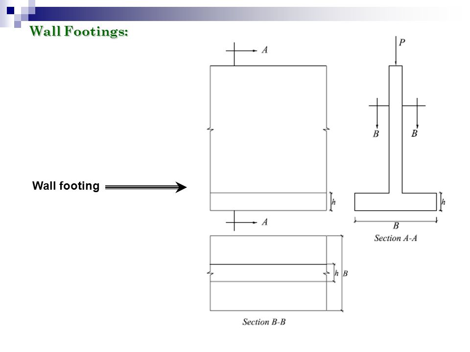 Wall Footings: Wall footing