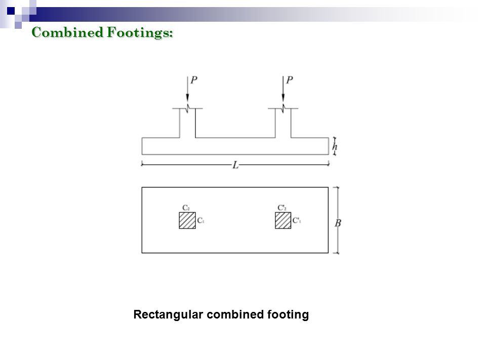 Combined Footings: Rectangular combined footing