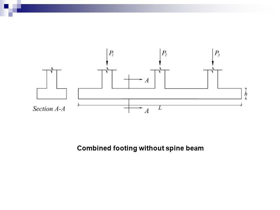 Combined footing without spine beam