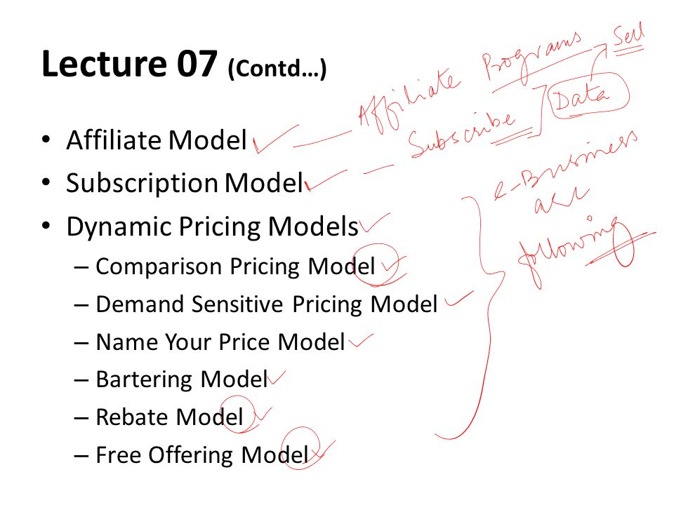 Lecture 07 (Contd…) Affiliate Model Subscription Model Dynamic Pricing Models – Comparison Pricing Model – Demand Sensitive Pricing Model – Name Your