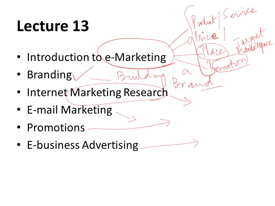 Lecture 13 Introduction to e-Marketing Branding Internet Marketing Research E-mail Marketing Promotions E-business Advertising