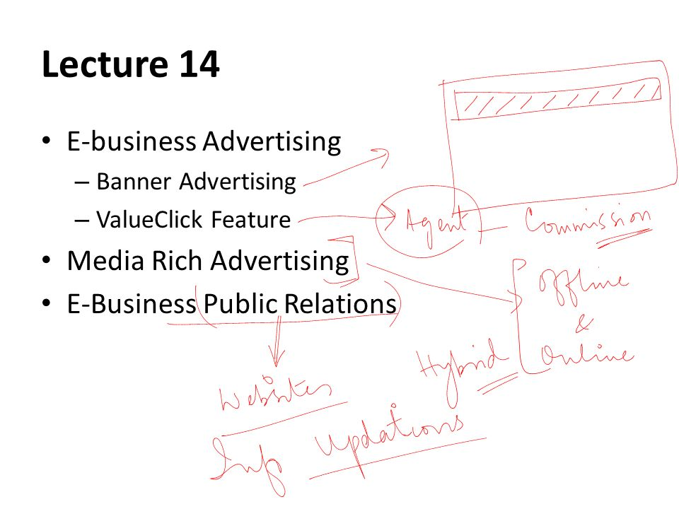 Lecture 14 E-business Advertising – Banner Advertising – ValueClick Feature Media Rich Advertising E-Business Public Relations