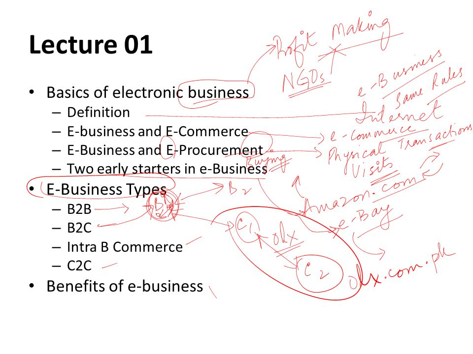 Lecture 01 Basics of electronic business – Definition – E-business and E-Commerce – E-Business and E-Procurement – Two early starters in e-Business E-Business Types – B2B – B2C – Intra B Commerce – C2C Benefits of e-business