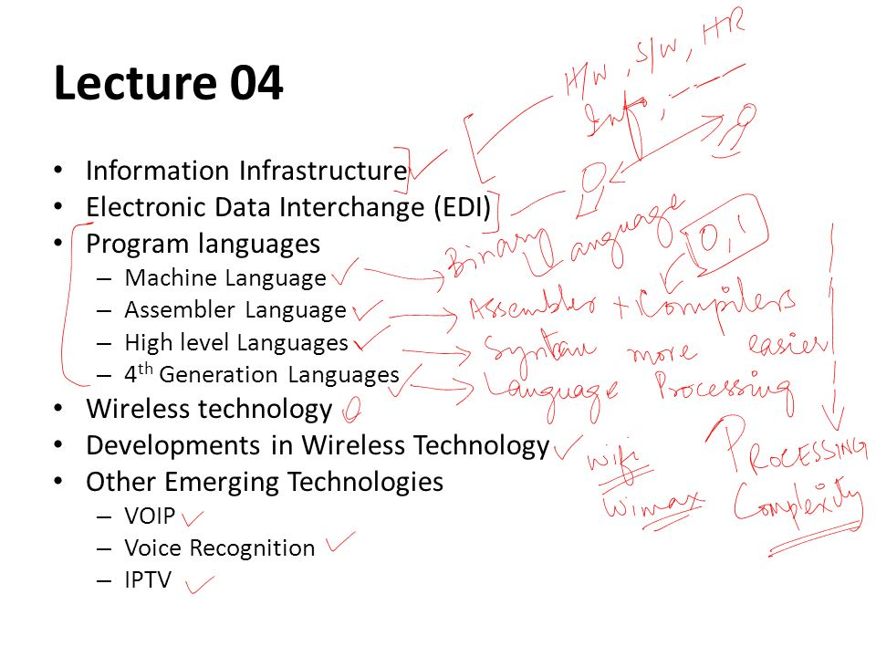 Lecture 04 Information Infrastructure Electronic Data Interchange (EDI) Program languages – Machine Language – Assembler Language – High level Languages – 4 th Generation Languages Wireless technology Developments in Wireless Technology Other Emerging Technologies – VOIP – Voice Recognition – IPTV