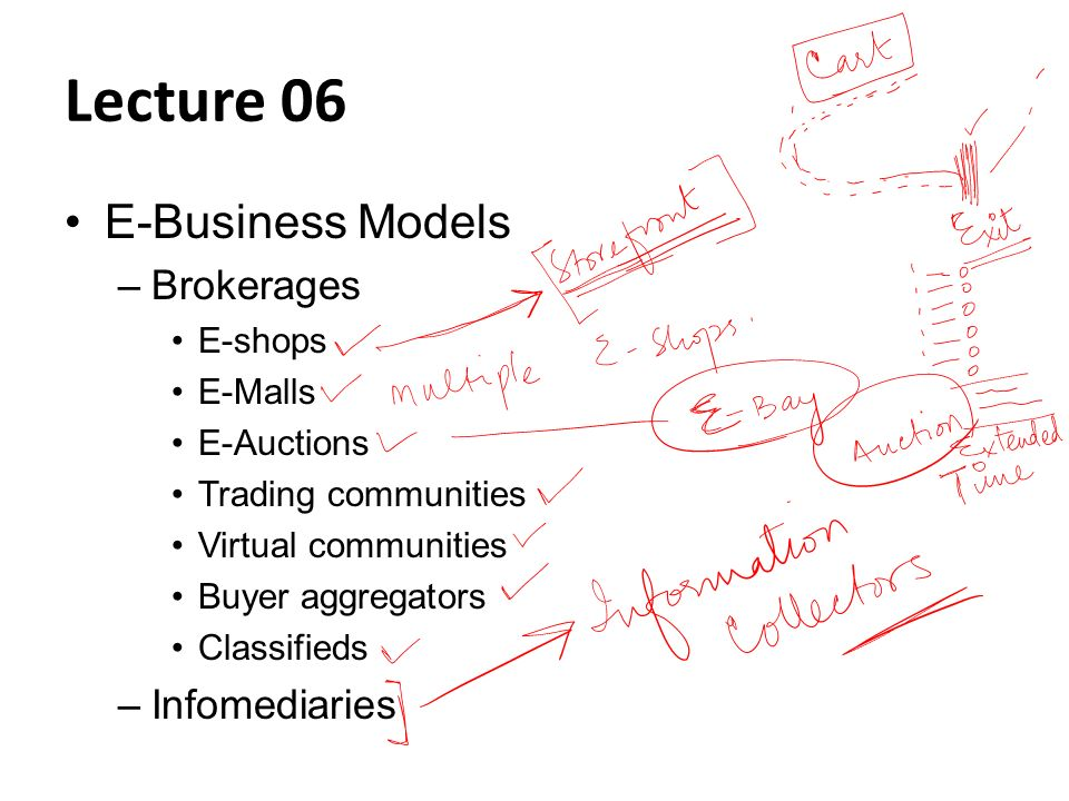 Lecture 06 E-Business Models –Brokerages E-shops E-Malls E-Auctions Trading communities Virtual communities Buyer aggregators Classifieds –Infomediari