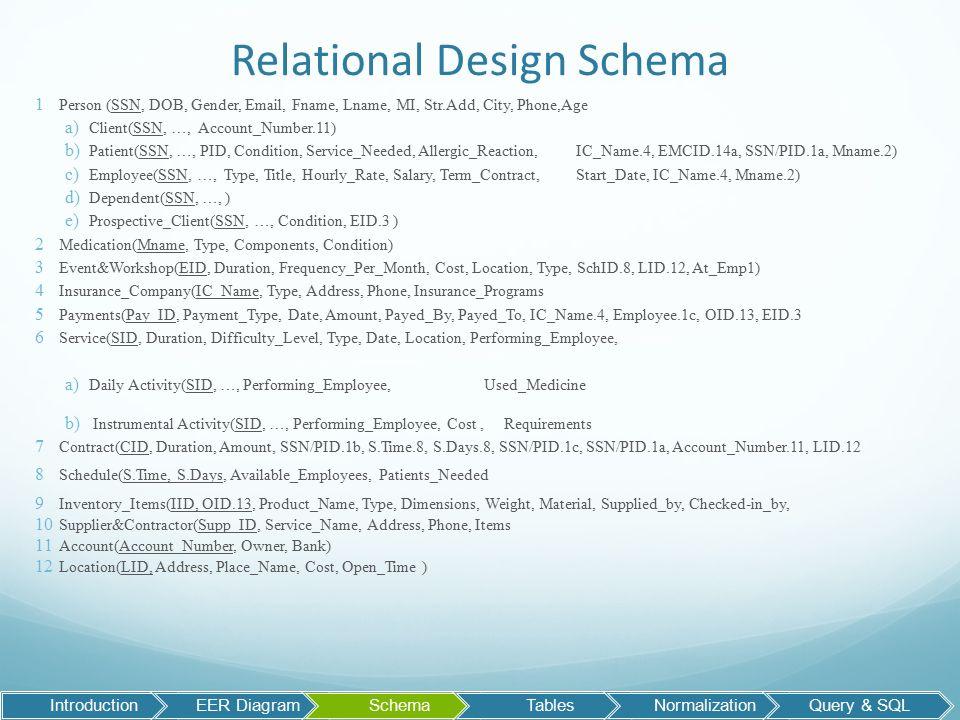 Introduction Simplified EER Diagram Rational Schema Relational ...