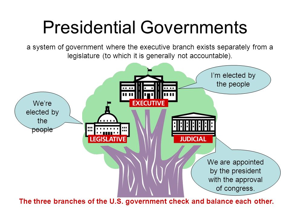 origin of presidential system of government A semi-presidential system is republican system of governance that combines elements of presidential democracy with parliamentary democracy typically, the head of state is the president, directly elected by the people with a large degree of power over the government, whilst the head of government is the prime minister.