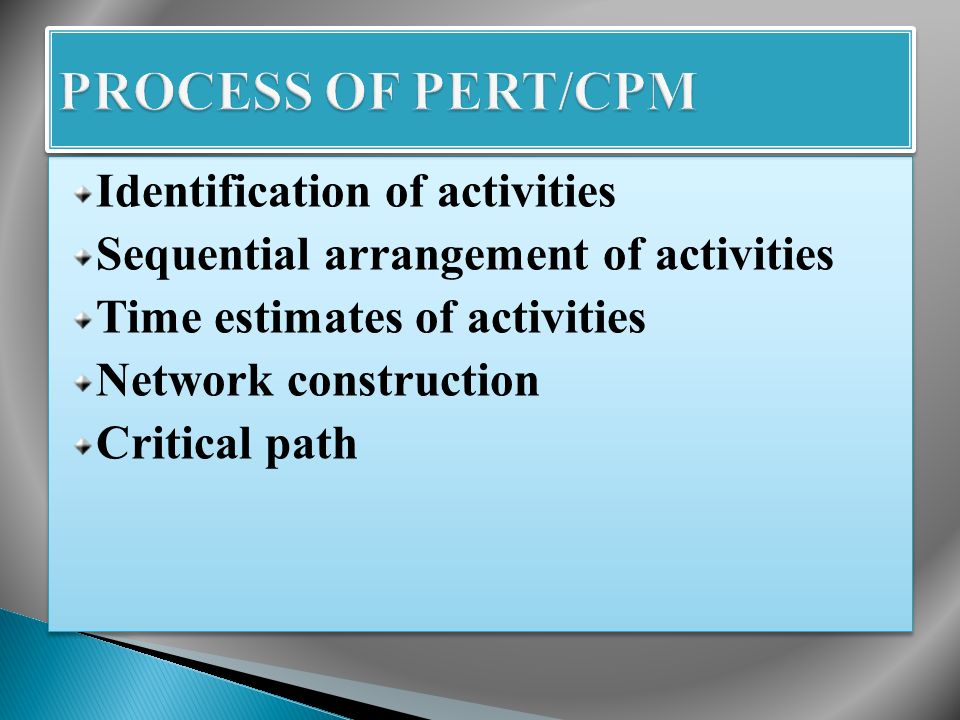 PERT/CPM is used either to minimise total time, minimise total cost for a given total time, minimise time for given cost or minimise idle resources.