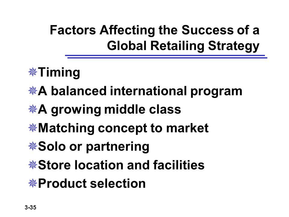 factors affecting global retailing