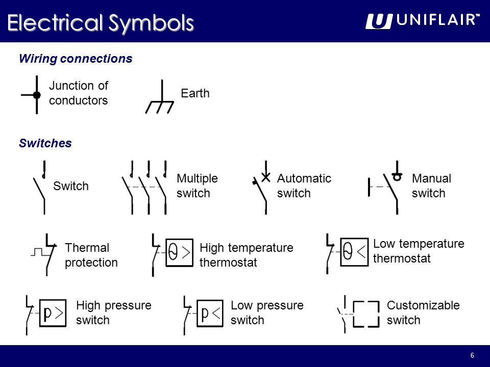 electric city symbols physics