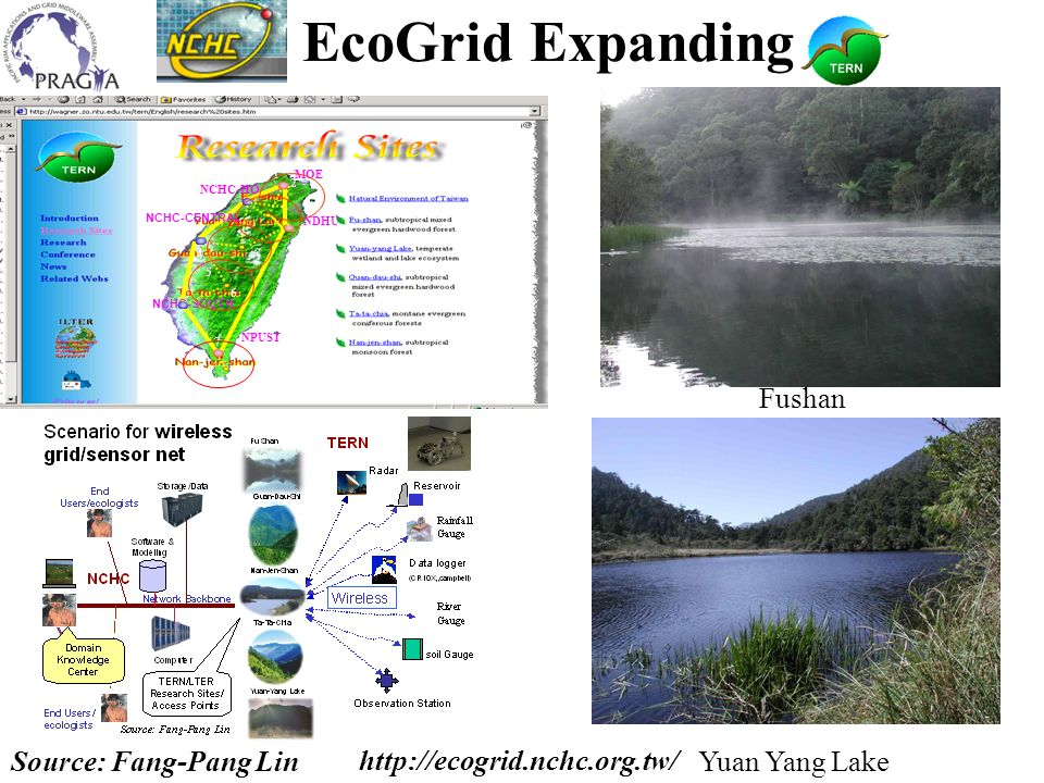 MOE NPUST NDHU NCHC-HQ NCHC-CENTRAL NCHC-SOUTH EcoGrid Expanding   Fushan Source: Fang-Pang Lin Yuan Yang Lake