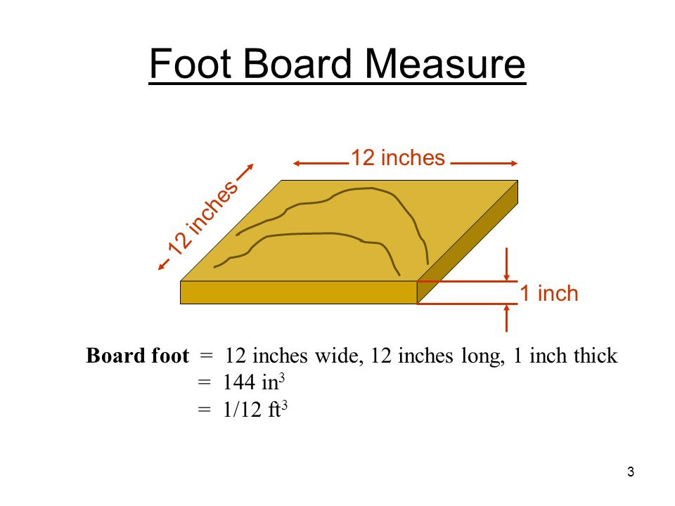 Calculate A Board Foot