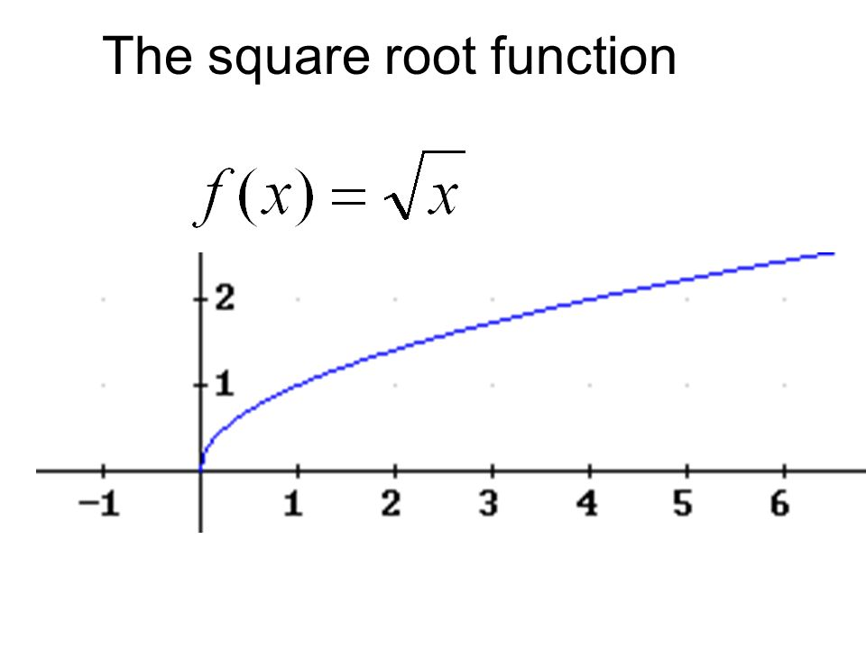 Transformation of Functions Recognize graphs of common functions ...