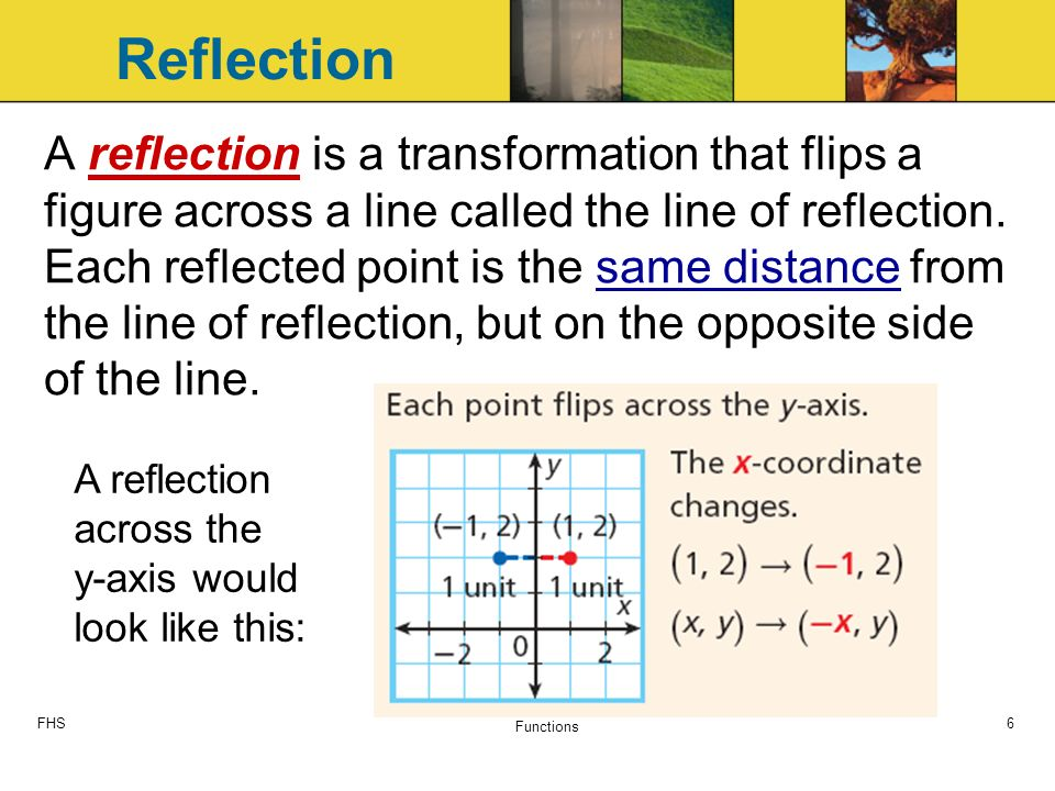 FHS Functions 6 A reflection is a transformation that flips a figure across a line called the line of reflection.