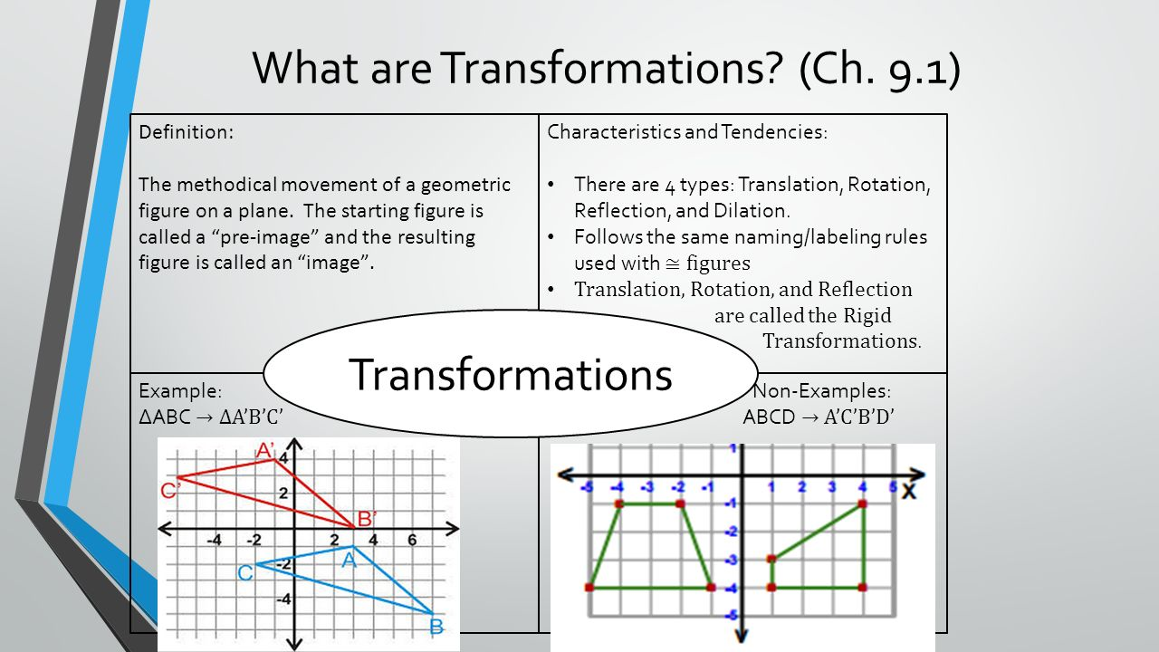 Quiz Worksheet Basic Rigid Transformations times tanles