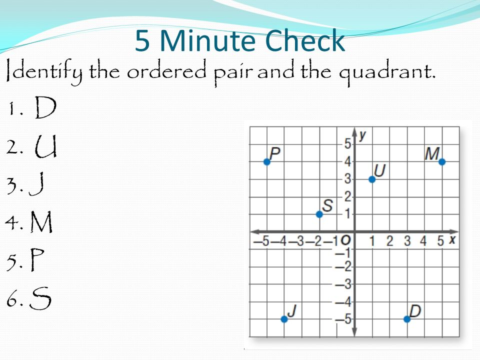 5 Minute Check Identify the ordered pair and the quadrant. 1. D 2. U 3. J 4. M 5. P 6. S