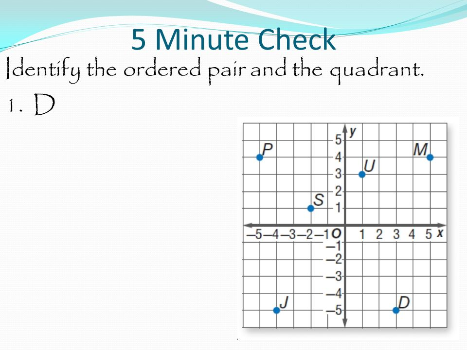 5 Minute Check Identify the ordered pair and the quadrant. 1. D