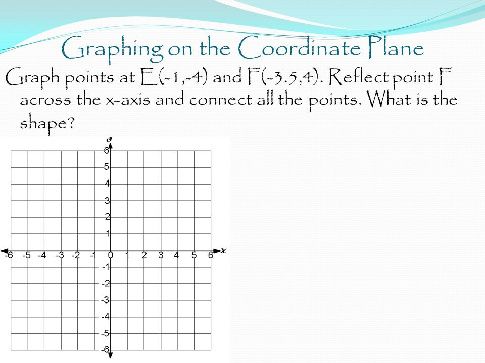 Graphing on the Coordinate Plane Graph points at E(-1,-4) and F(-3.5,4).