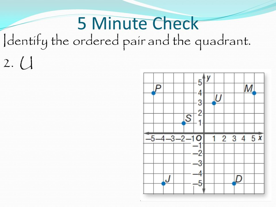5 Minute Check Identify the ordered pair and the quadrant. 2. U