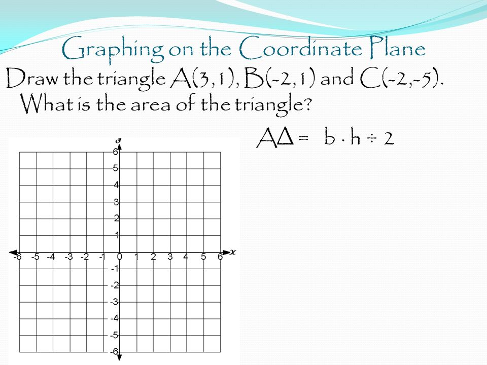 Graphing on the Coordinate Plane Draw the triangle A(3,1), B(-2,1) and C(-2,-5).