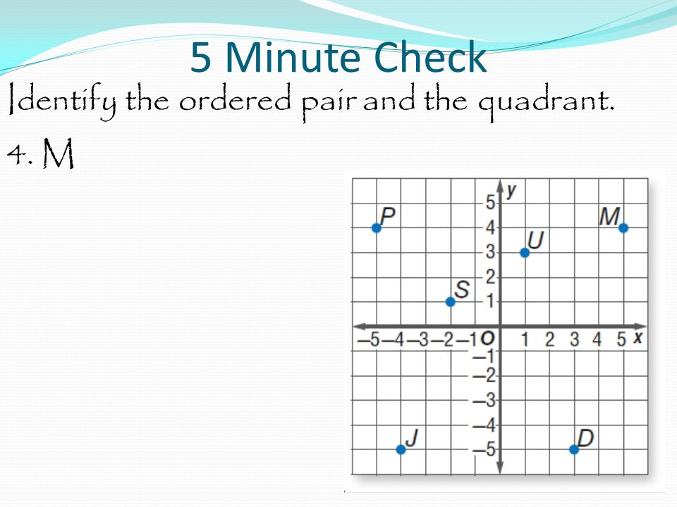 5 Minute Check Identify the ordered pair and the quadrant. 4. M