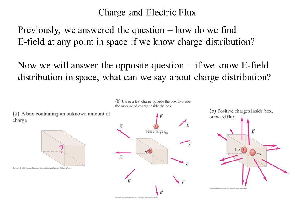 Definitions fluxthe rate of flow through an area or volume it charge and electric flux previously we answered the question how do we find e ccuart Image collections