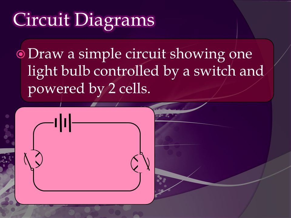  Draw a simple circuit showing one light bulb controlled by a switch and powered by 2 cells.