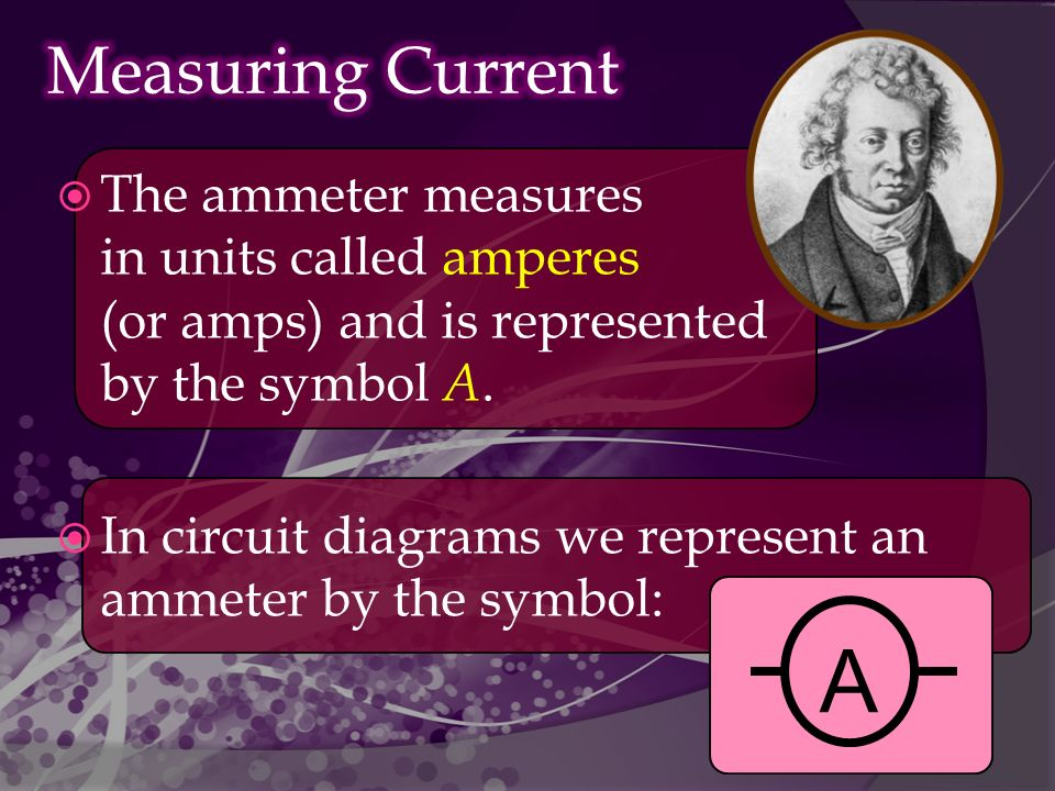 The ammeter measures in units called amperes (or amps) and is represented by the symbol A.