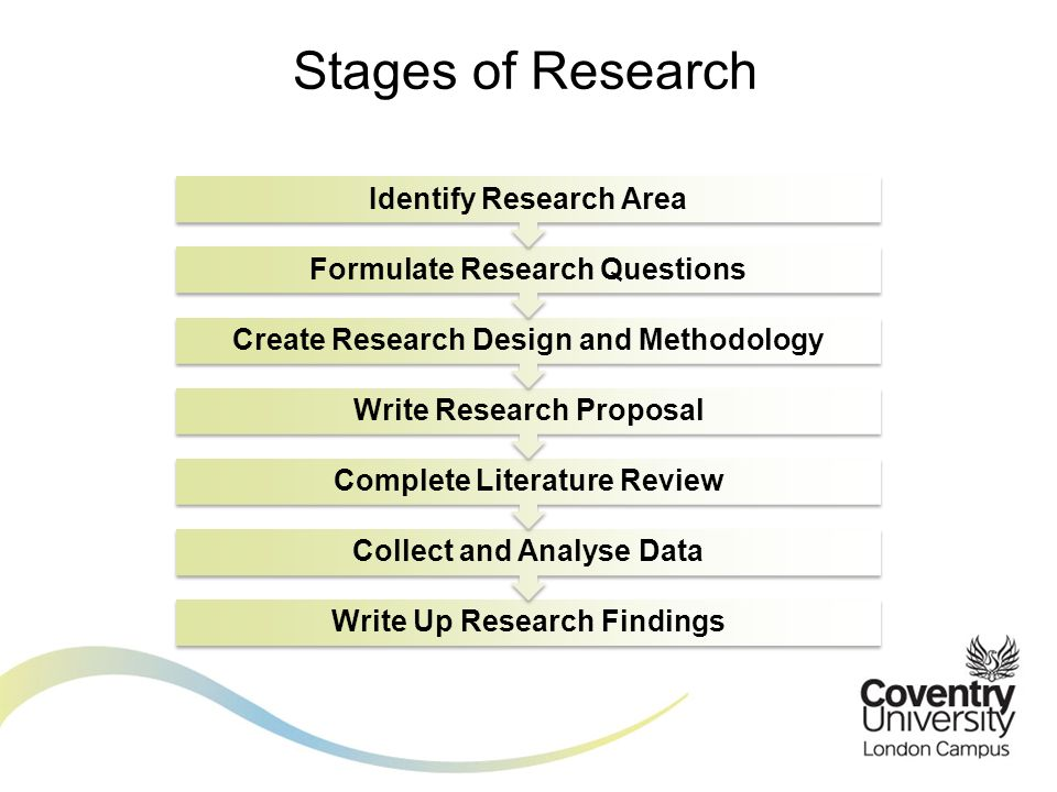 effective research and writing Effective research and writing strategies so you have this essay, term paper or literature review to write what must you do there are several.