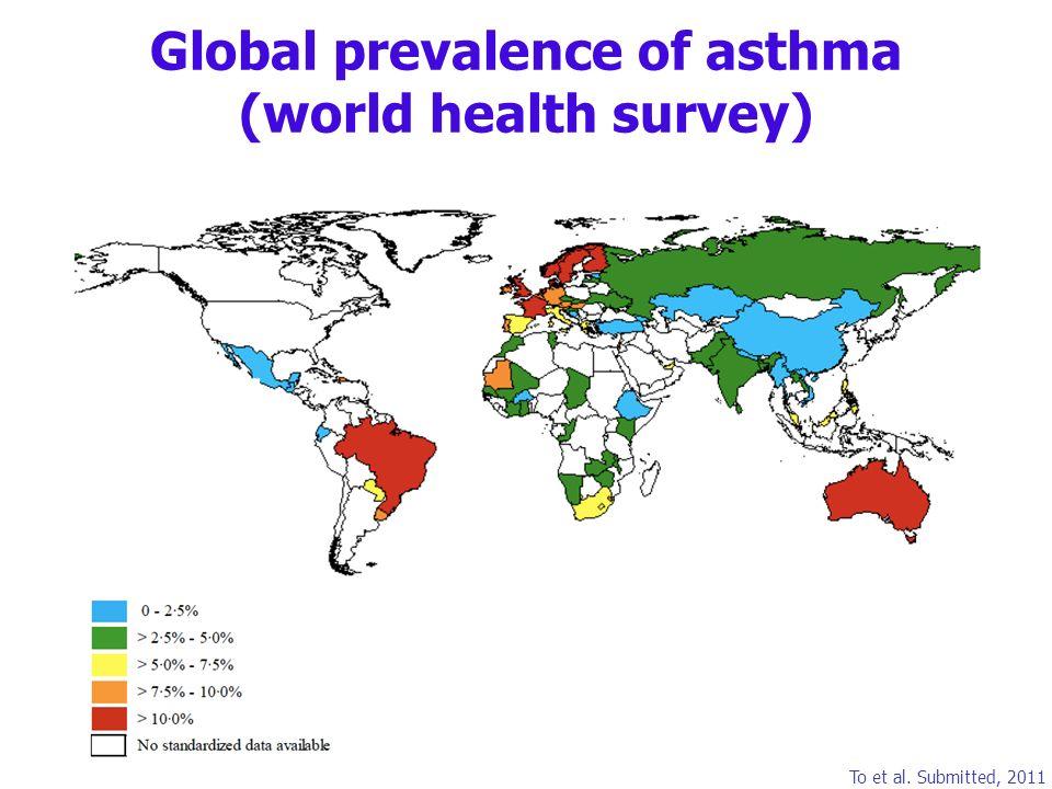 Prescription patterns fernn caballero fonseca caracas venezuela 4 global prevalence of asthma world health survey to et al submitted 2011 sciox Gallery