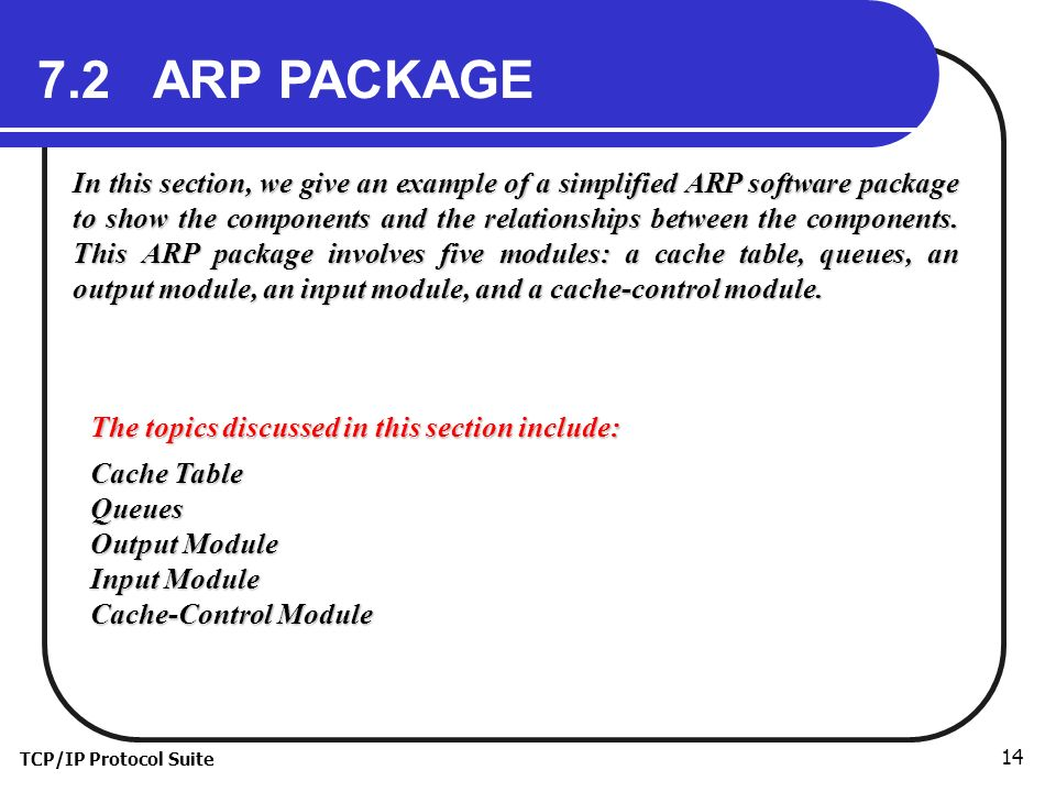 TCP/IP Protocol Suite 14 7.2 ARP PACKAGE In this section, we give an example of a simplified ARP software package to show the components and the relationships between the components.