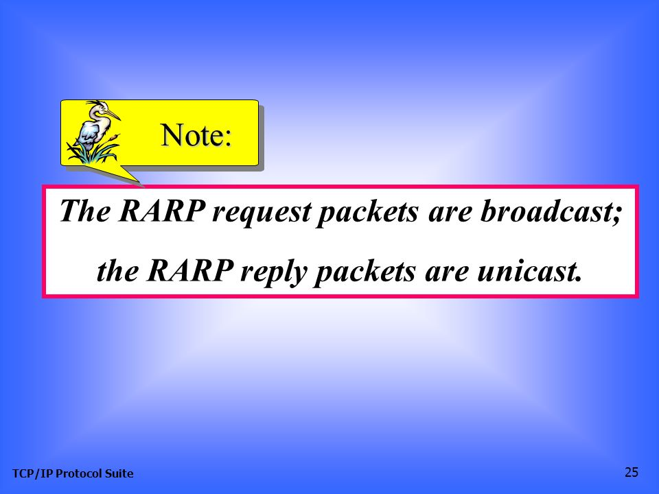 TCP/IP Protocol Suite 25 The RARP request packets are broadcast; the RARP reply packets are unicast.
