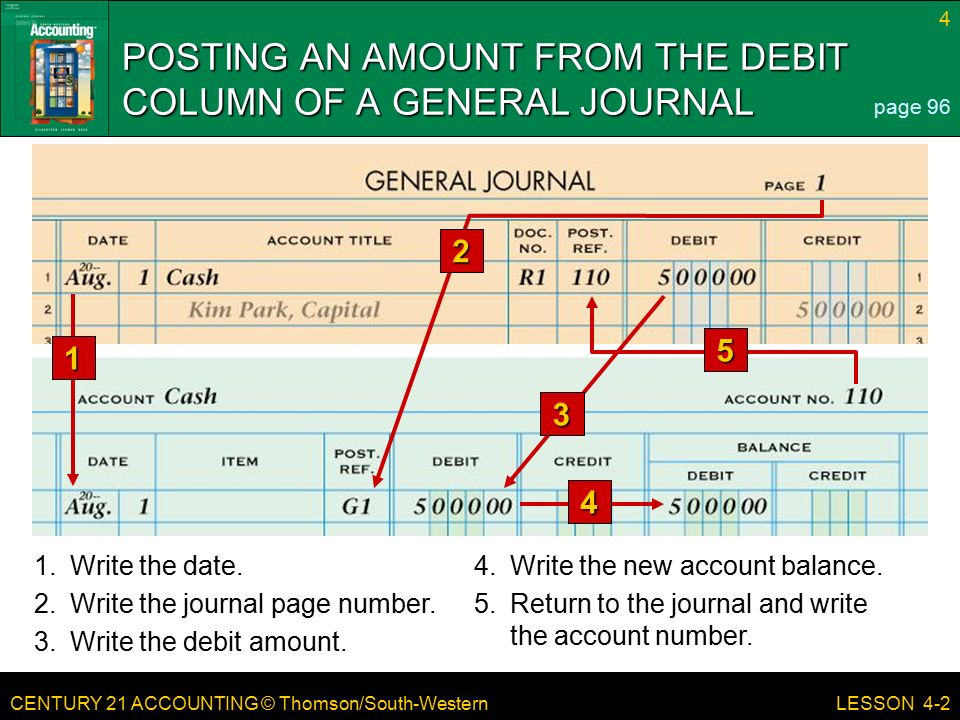 CENTURY 21 ACCOUNTING © Thomson/South-Western 4 LESSON Write the date.4.Write the new account balance.
