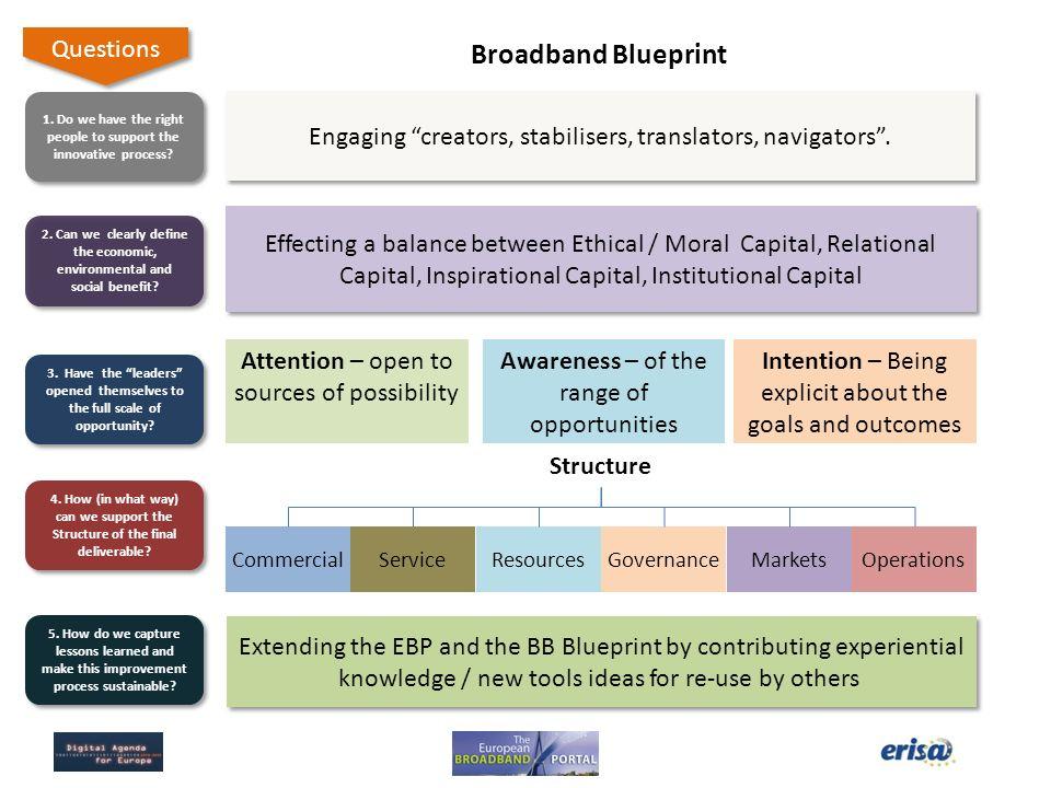 European broadband portal phase ii application of the blueprint 3 extending malvernweather Images