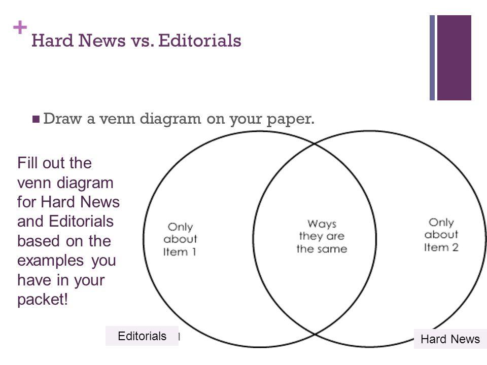 News Source Venn Diagram Roho4senses