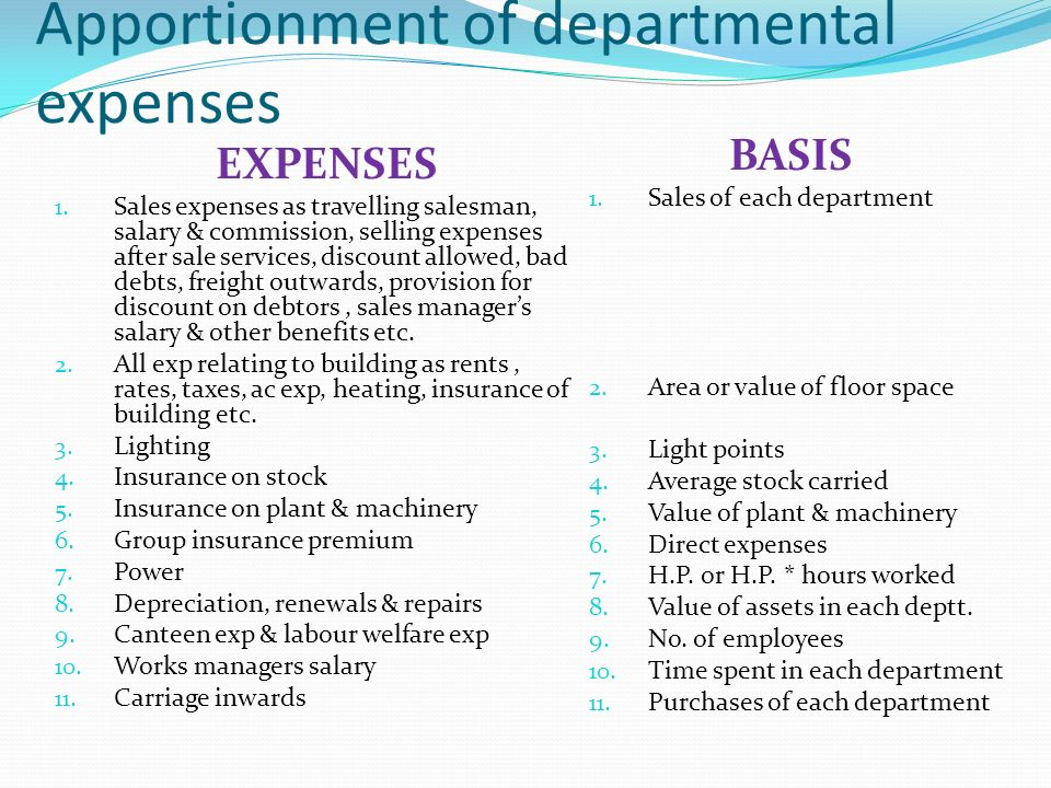 Apportionment of departmental expenses EXPENSES 1.