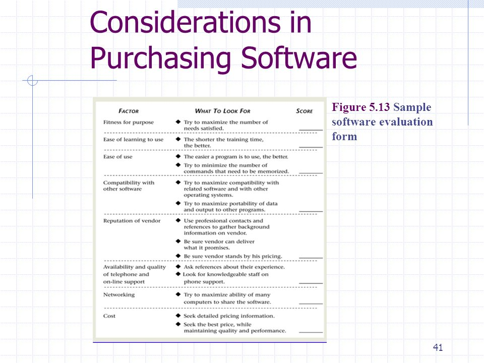 Chapter 5 Information Systems In Business: Software. - Ppt Download